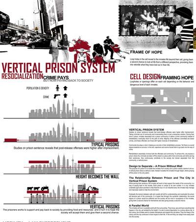 Лучший проект тюрьмы